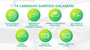 Perodua car sanitization SOP 3