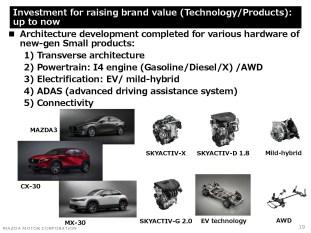 Mazda inline-six and four-cylinder hybrid-3