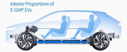 Hyundai E-GMP EV platform reveal-19