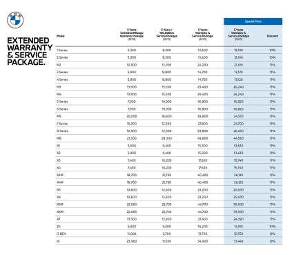 BMW Malaysia 2021 Price List (1)