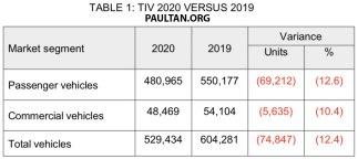 MAA-Market-Review-2020_TIV
