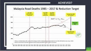 MIROS-road-fatality-statistics-2020-3-850x479_BM
