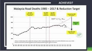 MIROS road fatality statistics-2020 (3)