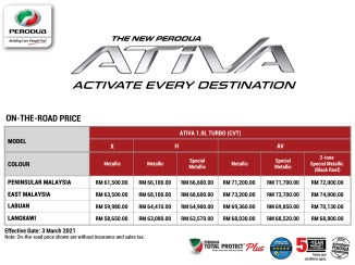 2021 Perodua Ativa OTR official price list Malaysia-1_BM