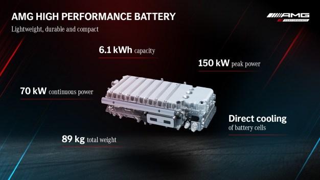 Mercedes-AMG E Performance masterplan-33