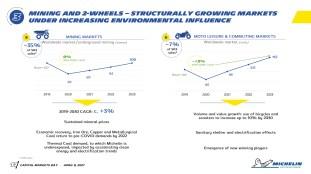 Michelin CMD 2021_Tyre Trends-11