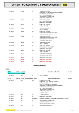 voiturescomplet_2021_27.01.2021_BM