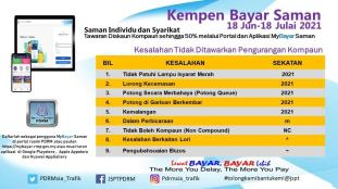 PDRM Non Compundable Saman List