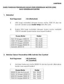 EV road tax Malaysia JPJ pg 1