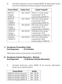 EV road tax Malaysia JPJ pg 3