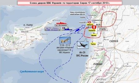 Russia Latakia
