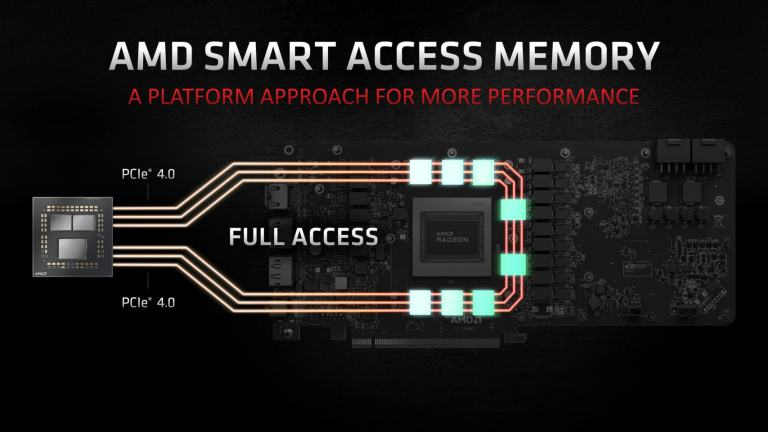 AMD-Smart Acces memory