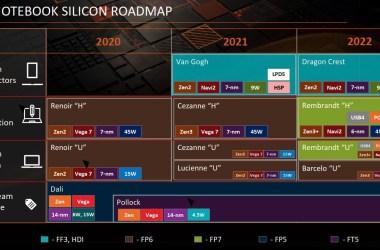 Roadmap-AMD-Notebook