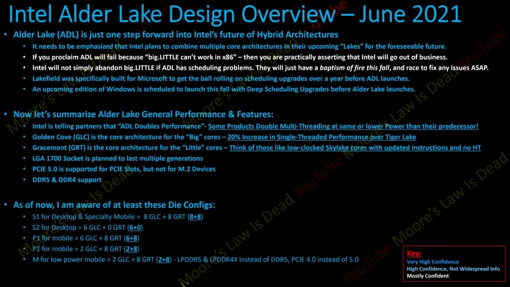 Intel-Alder-Lake-Configurations