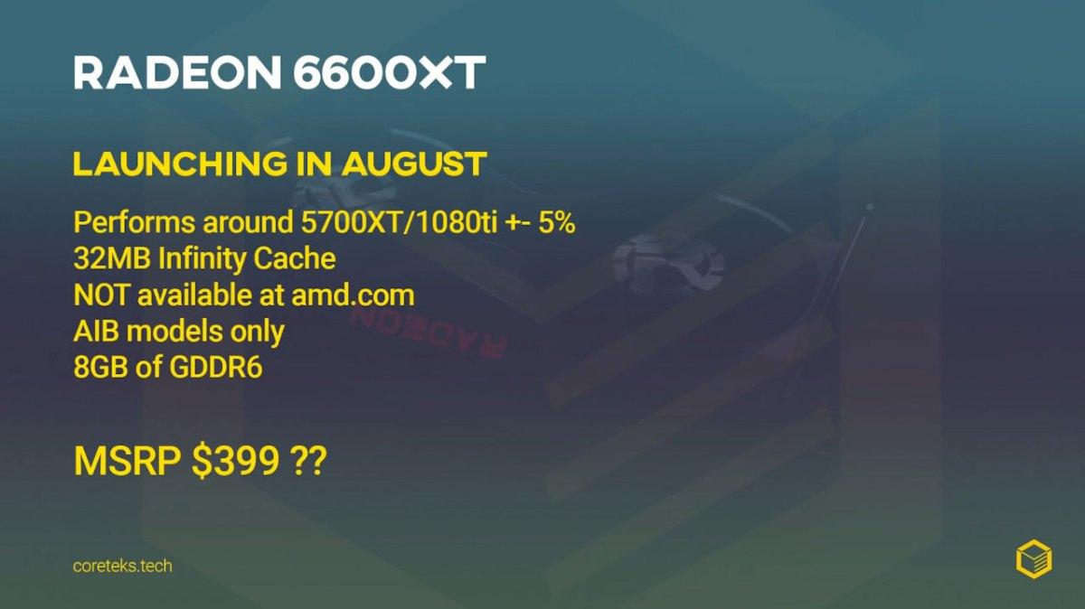 Radeon-rx-6600-xt-001