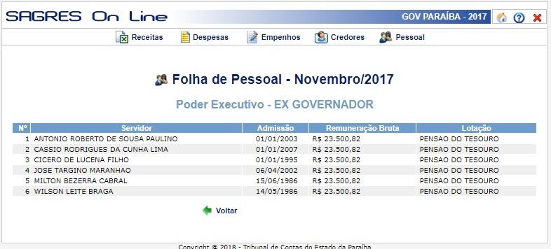 Veja os salários de Cássio, Maranhão, Cícero e outros como ex-governadores