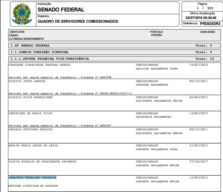 Filha de presidente petista é lotada no gabinete do senador Cássio Cunha Lima