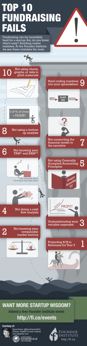 Infografika: netdna-ssl.com