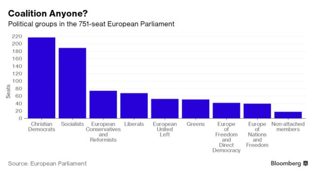 Izvor: Evropski parlament