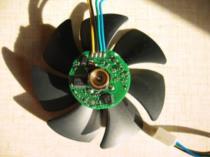 4Wire fans