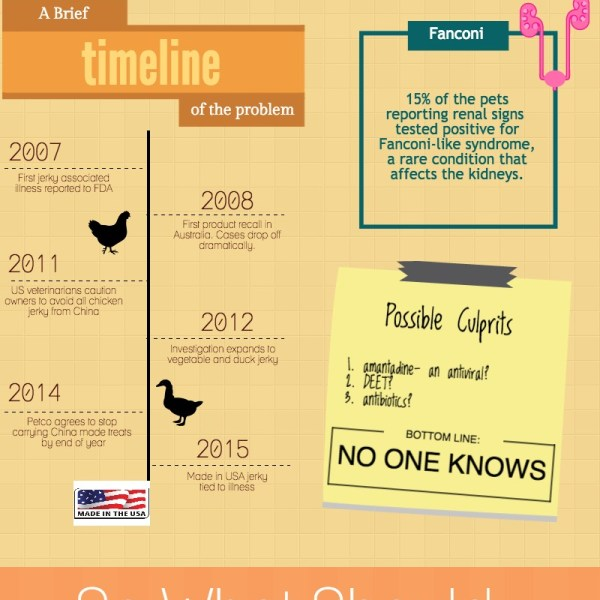 Jerky Problems AGAIN: an infographic