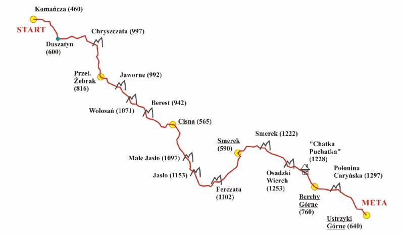 X Bieg Rzeznika - trasa