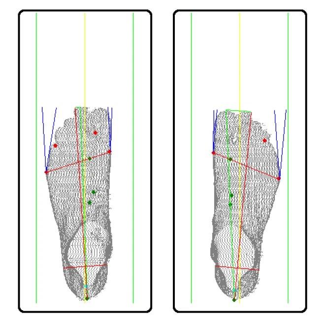 Asics Foot ID - skan stopy