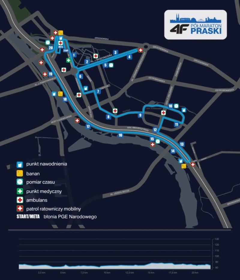 Półmaraton Praski 2019 - trasa