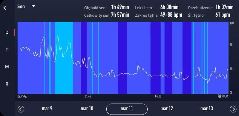 Coros Vertix - screenshot analiza snu