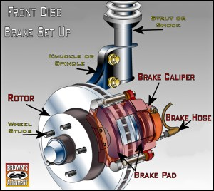 What Parts Are Replaced During a Disc Brake Job? Pawlik