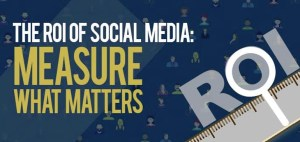 The ROI of Social Media: Measuring What Matters