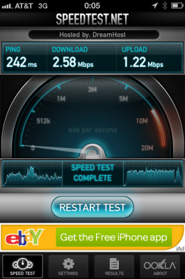 iPhone 4 Speed Test