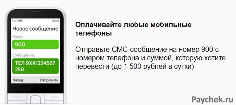 кредиты без залога евразийский банк