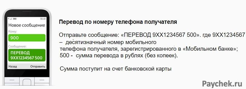 Почта банк чебоксары кредит наличными