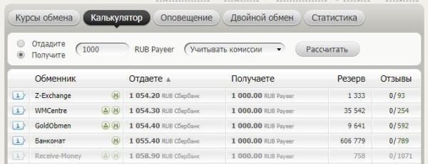 пополнить кошелек payeer