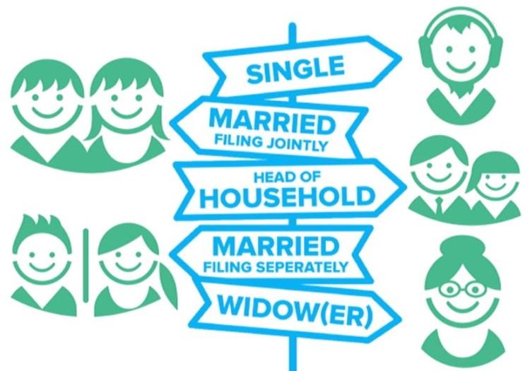 Head of Household Filing Status