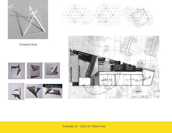 Image Result For Interior Design Collage