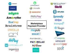 Infografik Marketplace Payment Provider