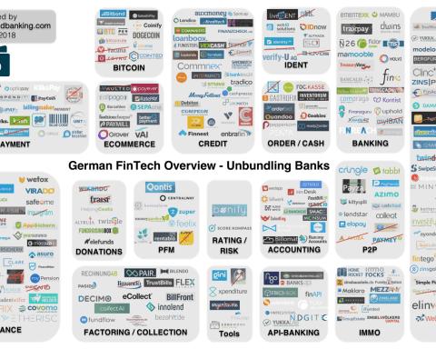 German FinTech Overview - unbundling banks_ Stand: Mai 2018