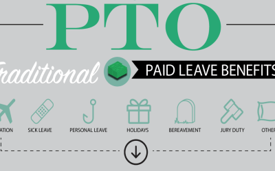 Pros and Cons of PTO Infographic