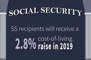 2019 Social Security changes