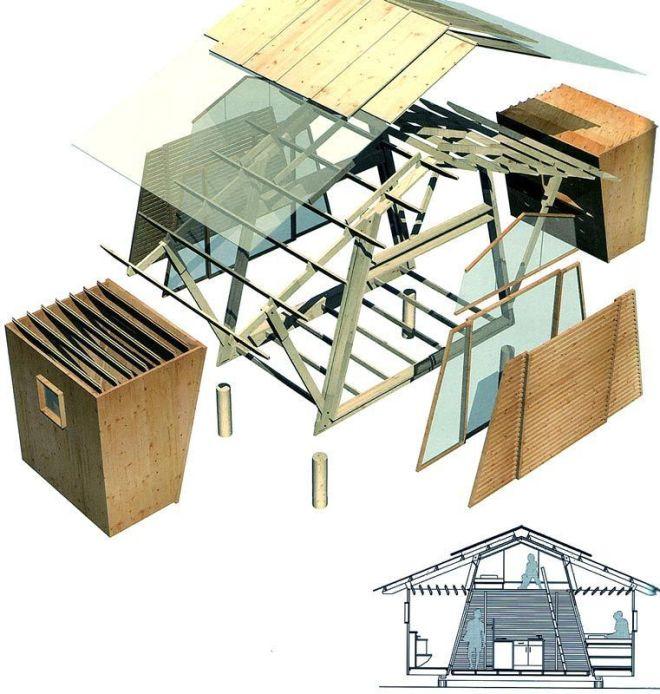architecture-contemporaine-mobil-home
