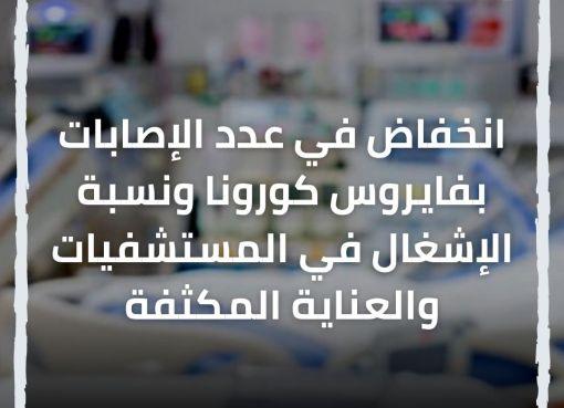 الصحة: انخفاض في عدد الإصابات بفايروس كورونا ونسبة الإشغال في المستشفيات والعناية المكثفة