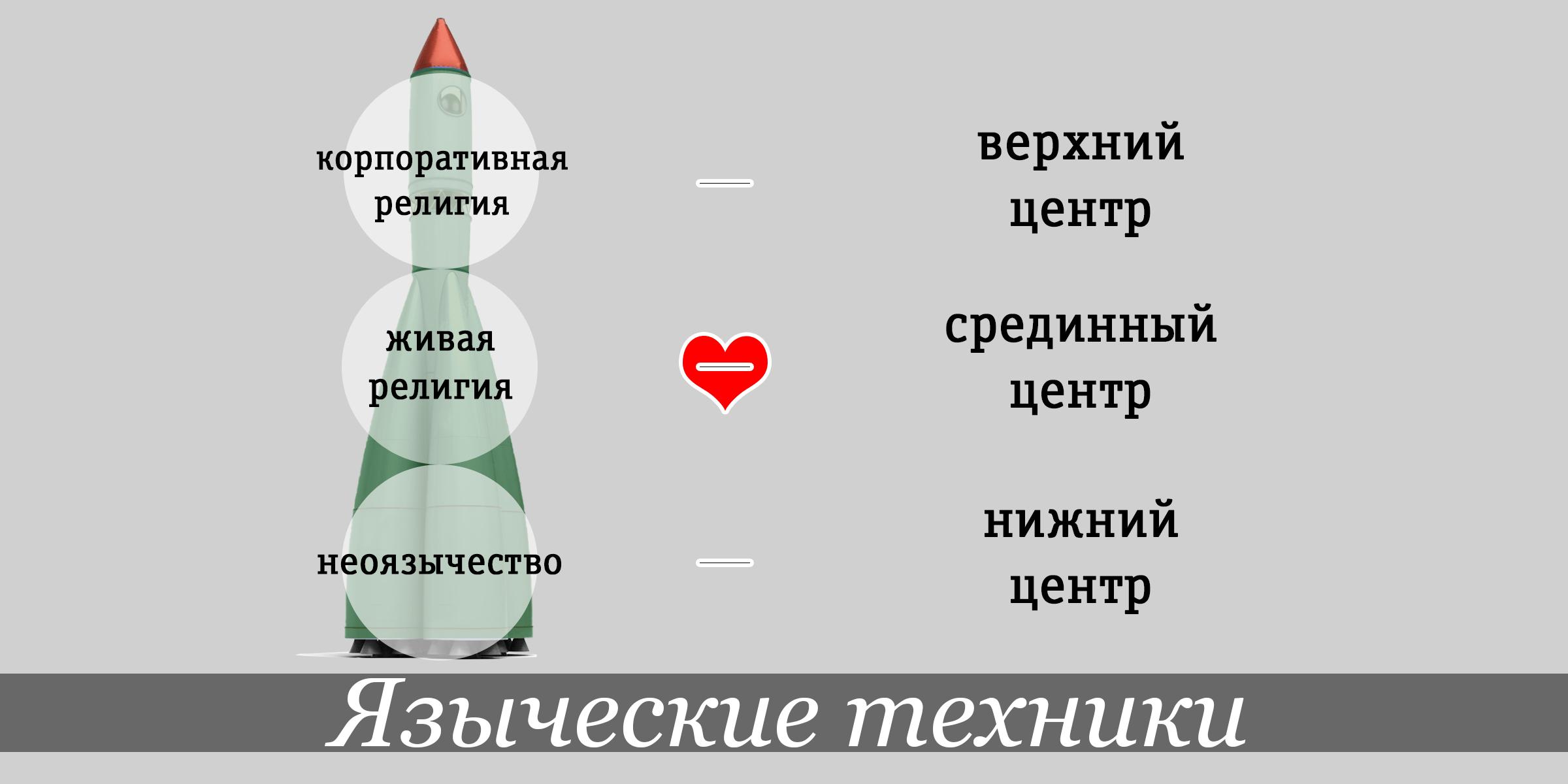 Курсы В.М.Бронникова