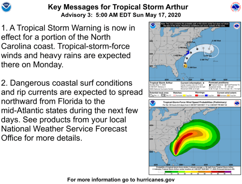 arthur winds may 17