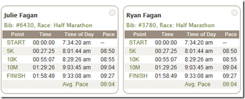 half marathon time