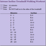intense incline walking workout