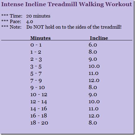 intense incline walking workout