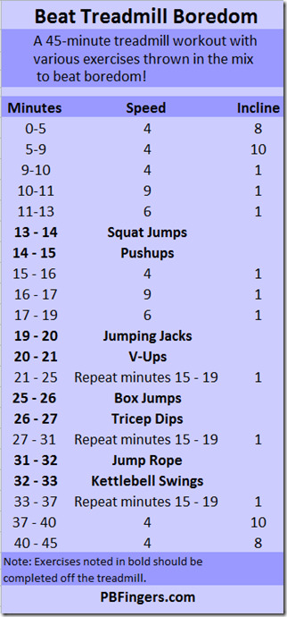 beat boredom treadmill workout