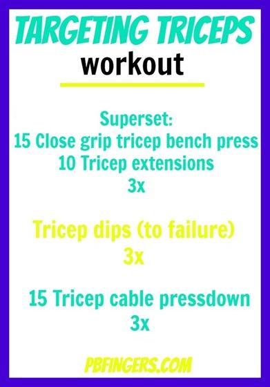 Targeting Triceps Workout